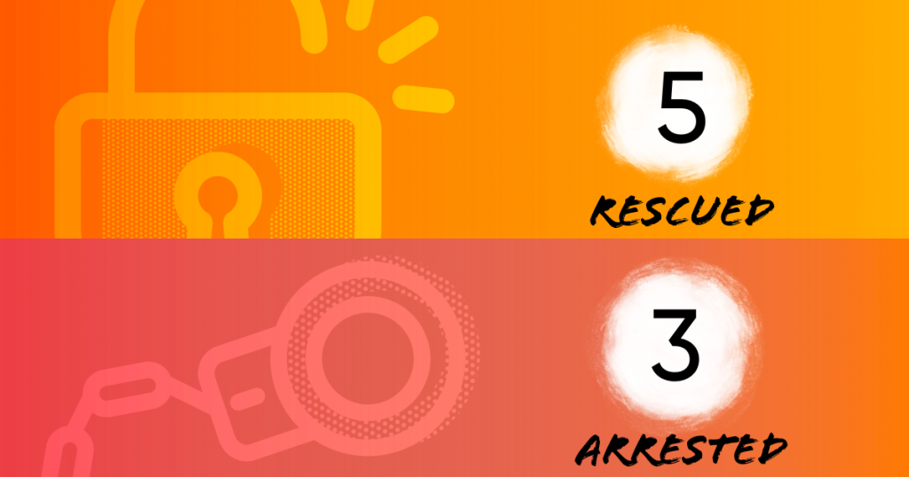 5 Rescued 3 Arrested